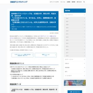 大学ブランド・イメージ調査(2018-2019)