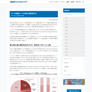 データ連携に関するアンケート調査