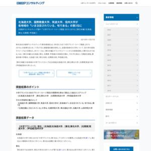 「大学ブランド・イメージ調査 2015-2016」【東日本編(北海道/東北/北関東/甲信越)】