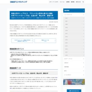 「大学ブランド・イメージ調査 2015-2016」 【中国・四国編】
