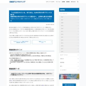 「大学ブランド・イメージ調査 2015-2016」 【九州・沖縄・山口編】