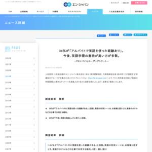 「英語の学習習慣」に関するアンケート