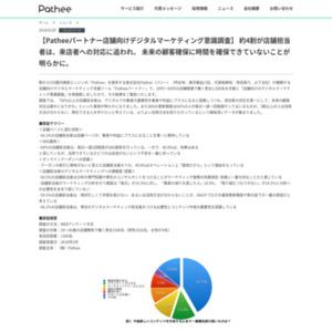 Patheeパートナー店舗向けデジタルマーケティング意識調査