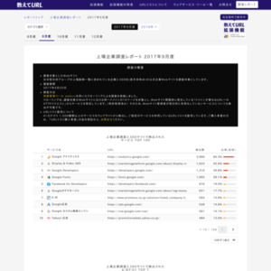 DataSign Report 上場企業調査 2017.09