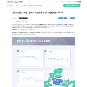 東京・愛知・大阪・福岡への近隣県からの来訪調査レポート