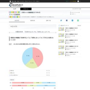 月例ネット世論調査2015年4月