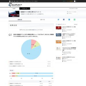 海賊版サイト対策に関するアンケート