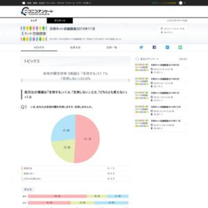 月例ネット世論調査2015年11月