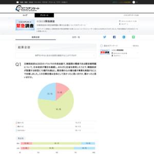 日韓両政府の慰安婦問題に関する合意についてのアンケート