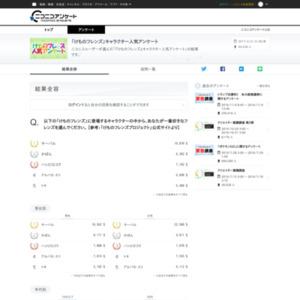 「けものフレンズ」キャラクター人気アンケート