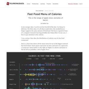 Fast Food Menu of Calories