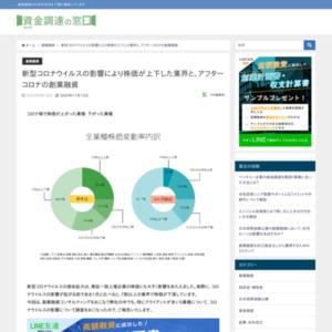 新型コロナウイルスの影響により株価が上下した業界と、アフターコロナの創業融資