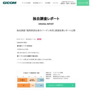 福岡県居住者の「バーゲンの利用」に関する独自調査
