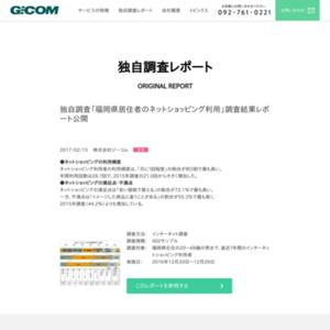 「福岡県居住者のネットショッピング利用」調査