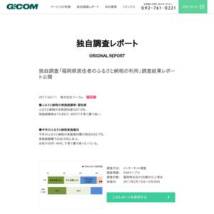 「福岡県居住者のふるさと納税の利用」調査