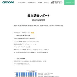 福岡県居住者のお酒に関する調査