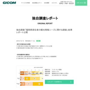 福岡県居住者の観光情報ニーズに関する調査