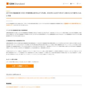 2015年の動画配信(VOD)市場をSVOD/TVOD/EST別の推計結果