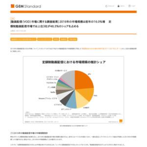 動画配信(VOD)市場に関する調査