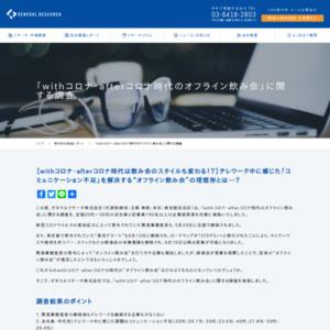 「withコロナ・afterコロナ時代のオフライン飲み会」に関する調査