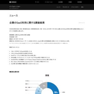 企業のSaaS利用に関する調査結果