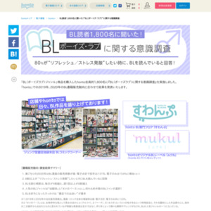 "BL読者1,800名に聞いた!""BL(ボーイズ・ラブ)""に関する意識調査"