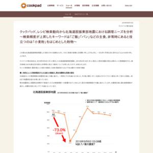 レシピ検索動向から北海道胆振東部地震における調理ニーズを分析
