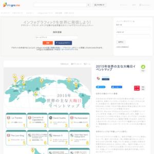 2015年世界の主な大晦日イベントマップ