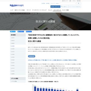 楽天インサイト、「防災に関する調査」結果を発表