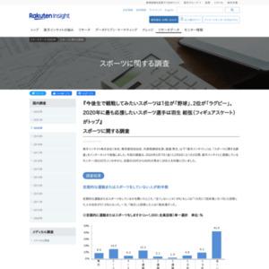 楽天インサイト、「スポーツに関する調査」結果を発表