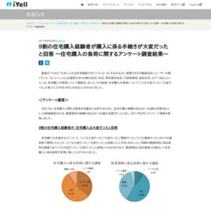 住宅購入の負荷に関するアンケート調査
