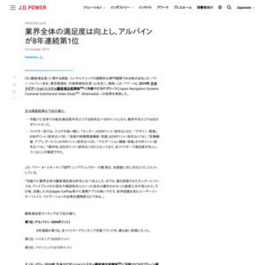 2019年 日本ナビゲーションシステム顧客満足度調査<市販ナビカテゴリー>