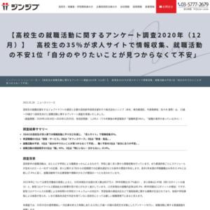 【高校生の就職活動に関するアンケート調査2020年(12月)】