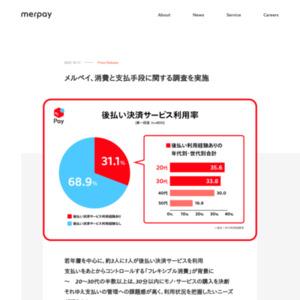 メルペイ、消費と支払手段に関する調査を実施