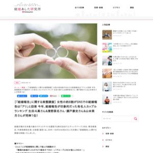 「結婚報告」に関する実態調査