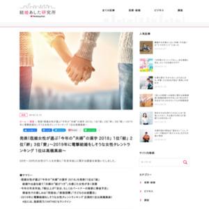 """今年の""""夫婦""""の漢字 2018"""