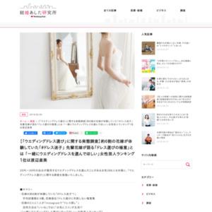 20代~30代女性の「ウエディングドレス選び」に関する実態調査