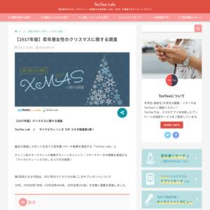 若年層女性のクリスマスに関する調査