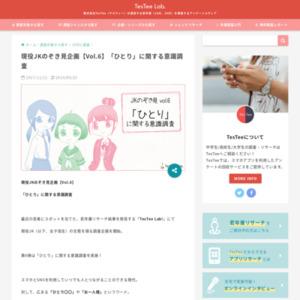 現役JKのぞき見企画【Vol.6】「ひとり」に関する意識調査
