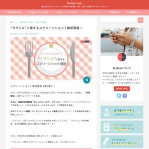"""""""クラシル""""に関するスクリーンショット解析調査"""