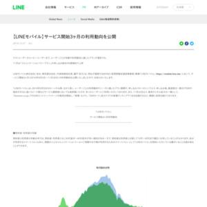 LINEモバイル サービス開始3ヶ月の利用動向