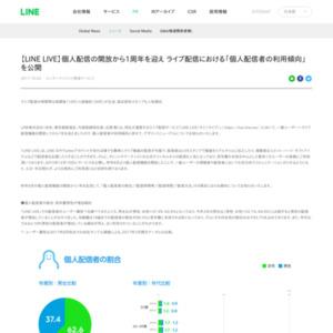 LINE LIVE ライブ配信における「個人配信者の利用傾向」を公開