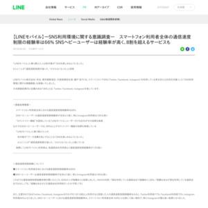 SNS利用環境に関する意識調査