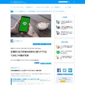 スマートフォンアプリに関する実態調査