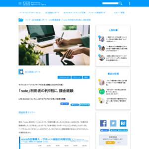 モバイル&ソーシャルメディア月次定点調査(2020年3月度)「note」利用者の約9割に、課金経験