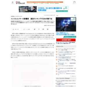 インフルエンサーの影響度 国別ランキングで日本が最下位