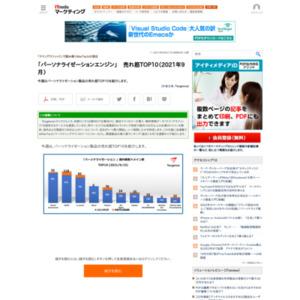 「パーソナライゼーションエンジン」 売れ筋TOP10(2021年9月)