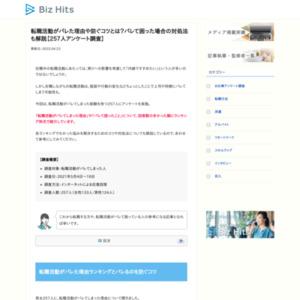 【転職活動がバレた理由ランキング】男女257人アンケート調査