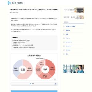 【車通勤のメリット・デメリットランキング】男女500人アンケート調査