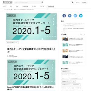 国内スタートアップ資金調達ランキング(2020年1-5月)